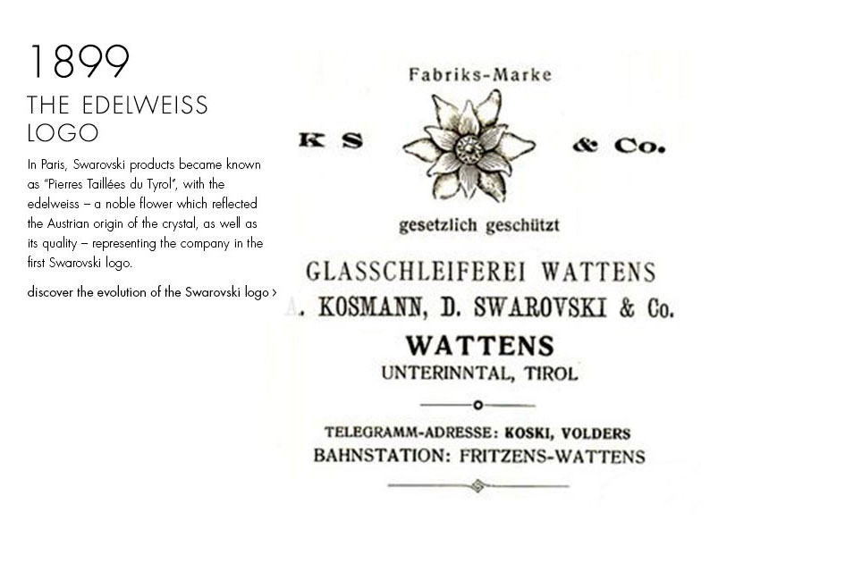 club-delux-top-brands-swarovski-history-1899  Top Luxury Brands | Swarovski club delux top brands swarovski history 1899