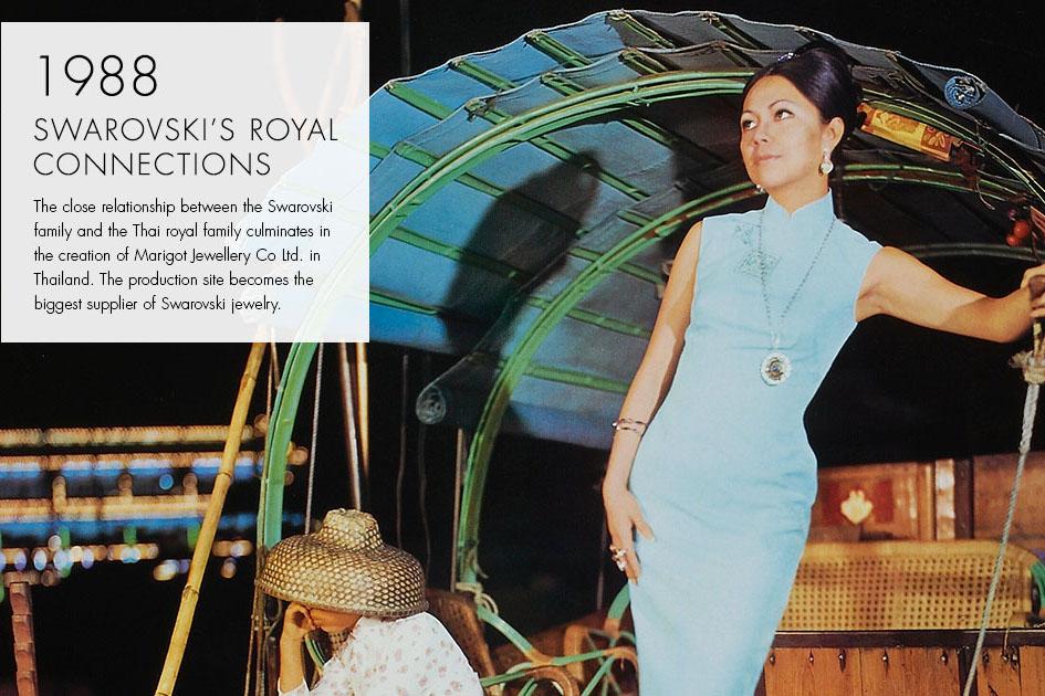 0fc87e464188 club-delux-top-brands-swarovski-history-1988 Top Luxury Brands